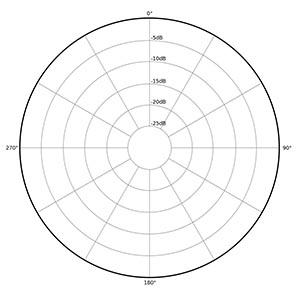 Polar_pattern_omnidirectional